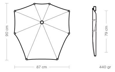 Размеры зонта Senz Original